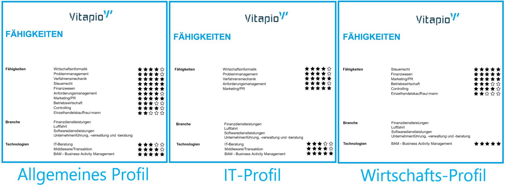 Vitapio bietet genug Möglichkeiten, um verschiedene Profilversionen zu erstellen